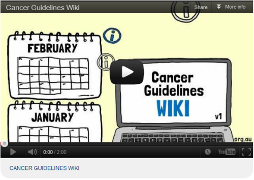 Cancer Guideline Wiki YouTube.PNG