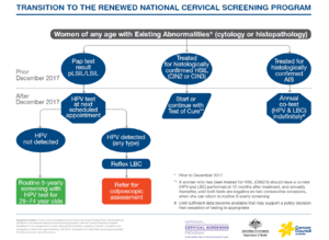 Transition to the renewed NCSP.PNG